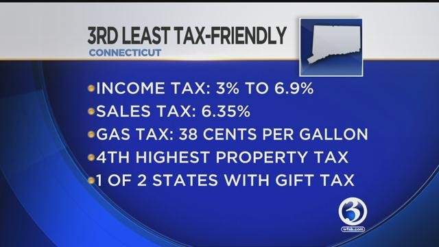 Connecticut is the third least tax-friendly state in the country, a new report finds. (WFSB file photo)