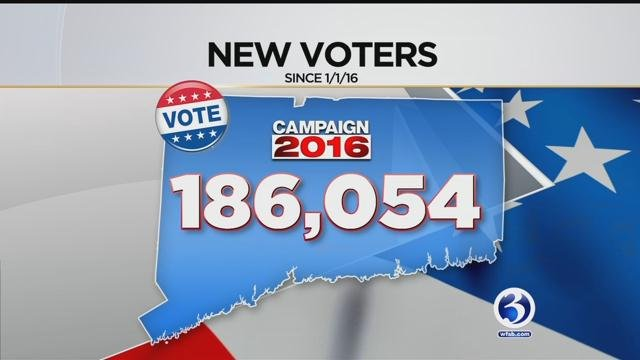 Secretary of the State Denise Merrill says voter registration in Connecticut is outpacing past years. (WFSB)