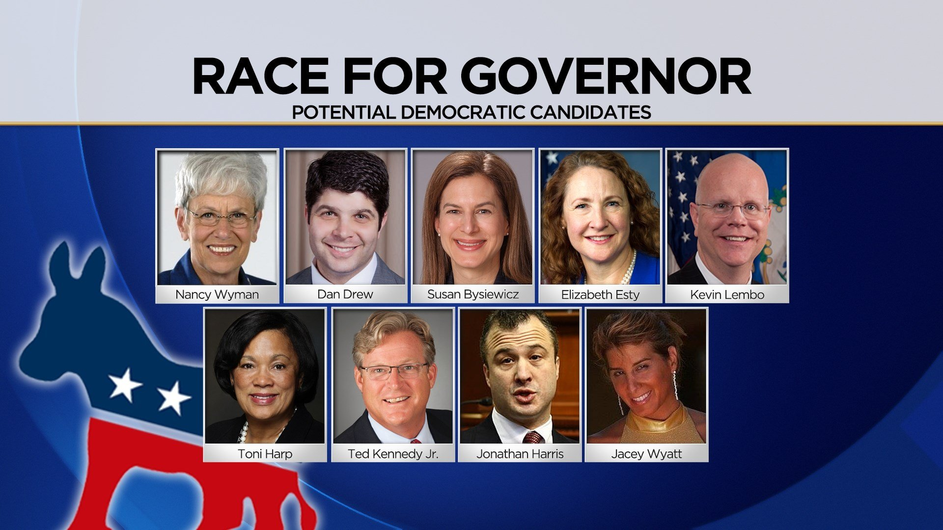 Potential democratic candidates for governor (WFSB)
