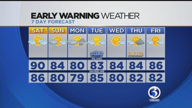 Storms may stop heat wave from continuing into weekend