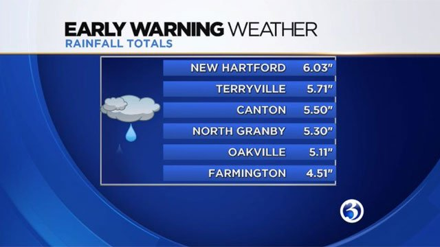 Here are some of the rainfall totals. (WFSB)