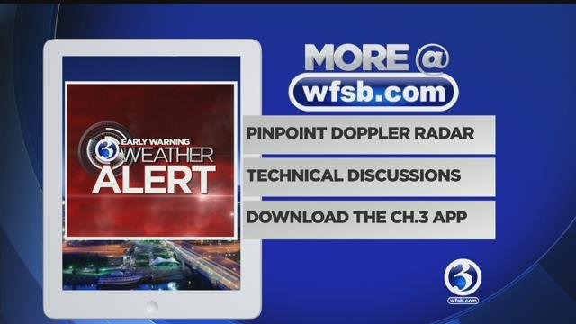 VIDEO: Sunday expected to be windy, cold and rainy