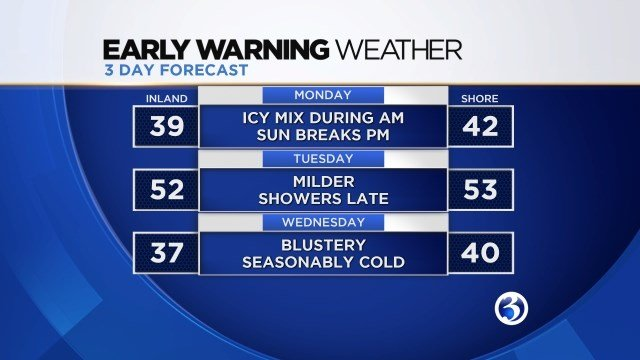 Winter Weather Advisory For Parts Of WNY