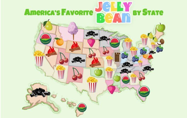 A new study shows favorite jelly bean flavors in each state (Candystore.com)