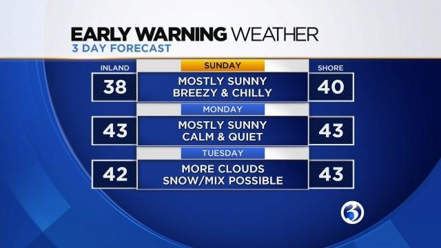3 day forecast (WFSB)