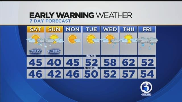 First weekend of spring will be chilly, chance for a snow shower