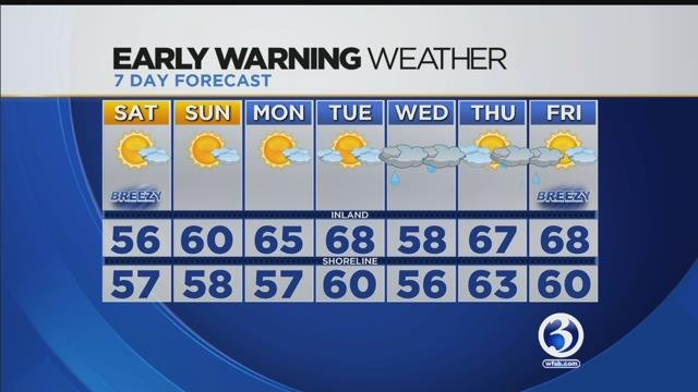 VIDEO: Pleasant Saturday, milder weather on the way