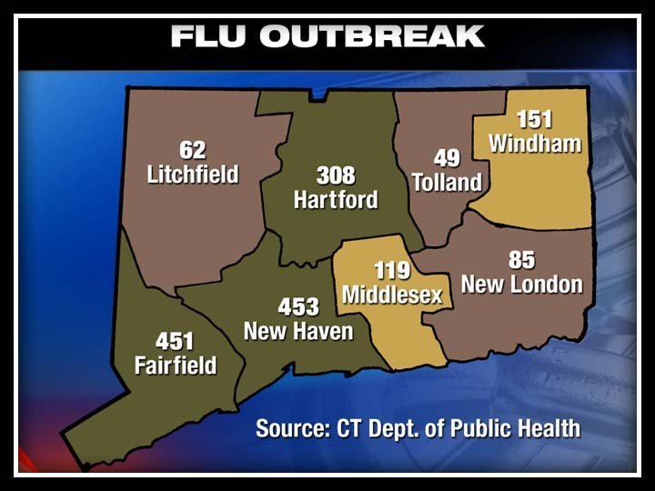 The number of confirmed flu cases county-by-county