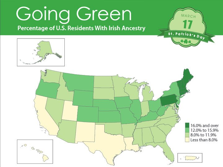 The following graphic was provided by the 2012 US census