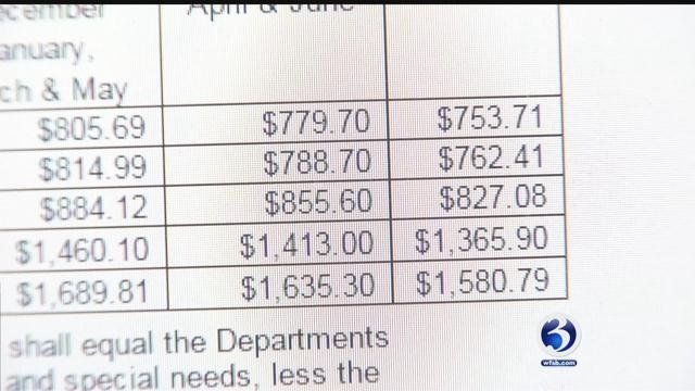 DCF missing more than $100,000 (WFSB)