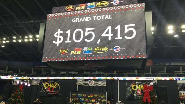 On Friday afternoon, the grand total was $105,415.